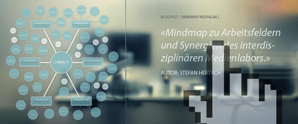 Mindmap: Arbeitsfelder und Synergien des Medienlabors